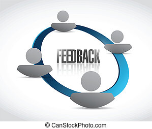 people feedback cycle illustration design over a white...