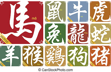 Chinese zodiac signs with the year