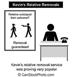 Relative Removal - Kevin relative removal service cartoon...