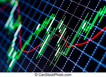 Forex charts - Forex market charts on computer display