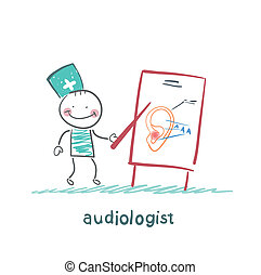 otolaryngologist, exposiciones, presentación, sobre,...