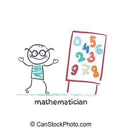 matemático, presentación, sobre, Dice, números