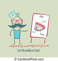 orthodontist tells presentation about teeth