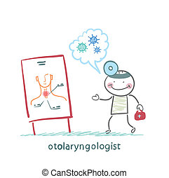 otolaryngologist says about the presentation about the...