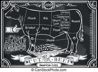 Vintage Blackboard of American Cut of Beef - Detailed...