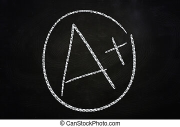 A Plus Grade written with Chalk on Blackboard
