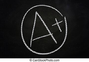 A Plus Grade written with Chalk on Blackboard