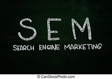 SEM Search Engine Marketing, written with Chalk on...