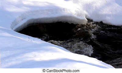 Flowing water under the snow-covered area