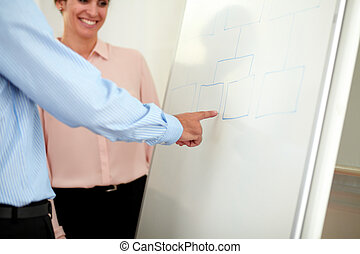 Pretty young businesswoman looking at whiteboard