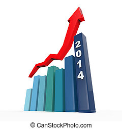 2014 Growth Charts