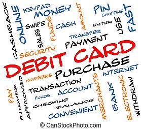 Debit Card Word Cloud Concept Colorful Scribbles