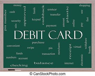 Debit Card Word Cloud Concept on a Blackboard