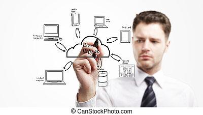 cloud network scheme - businessman draw cloud computing...