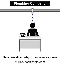 Plumbing - Kevin waited for the phone to ring cartoon...