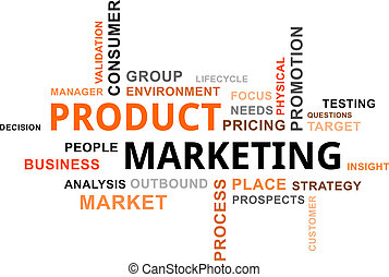 word cloud - product marketing - A word cloud of product...