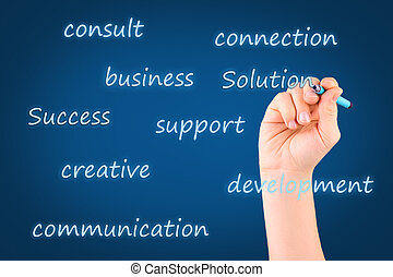 Success Keywords - A woman writing keywords on a touch...