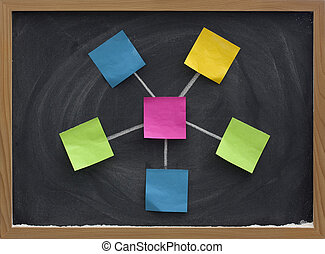 concept of star network on blackboard - model of star (hub...