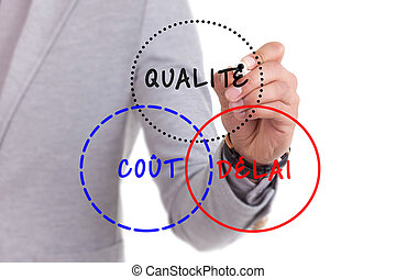 Business man drawing a quality cost time diagram on the...