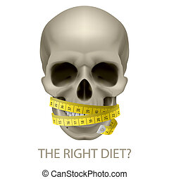 Unhealthy diet. - Skull with measuring tape and text beneath...
