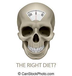 Unhealthy diet.