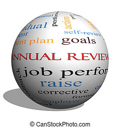 Annual Review Word Cloud Concept on a 3D Sphere with great...