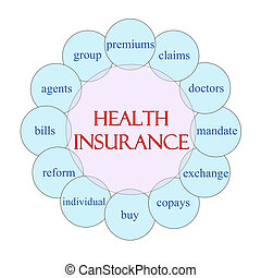 Health Insurance Circular Word Concept - Health Insurance...