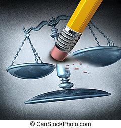 injustiça, e, discriminação