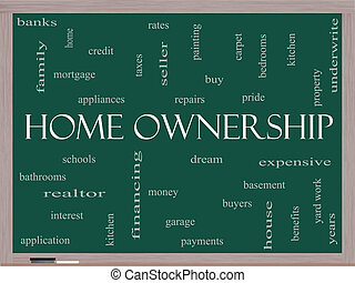 Home Ownership Word Cloud Concept on a Blackboard with great...