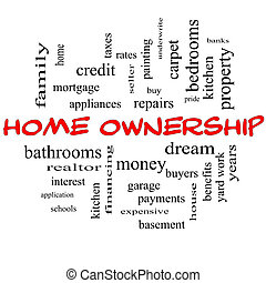 Home Ownership Word Cloud Concept in red caps with great...
