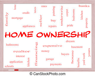 Home Ownership Word Cloud Concept on a Whiteboard with great...