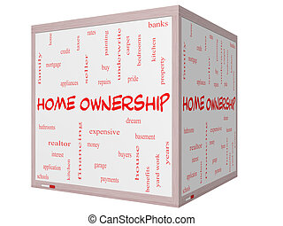 Home Ownership Word Cloud Concept on a 3D Cube Whiteboard...