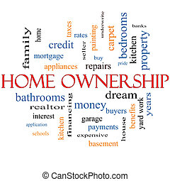 Home Ownership Word Cloud Concept with great terms such as...