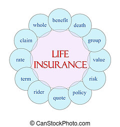 Life Insurance Circular Word Concept - Life Insurance...