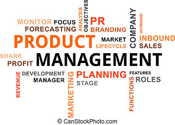 word cloud - product management - A word cloud of product...