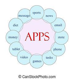 Apps Circular Word Concept