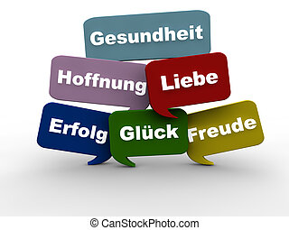 Good Wishes in German - Chat bubbles with positive Wishes in...