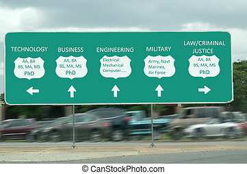 Road Signs to Career Paths - Road signs indicating paths to...