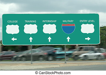 Misc Career Options on Street Signs - Career options or...