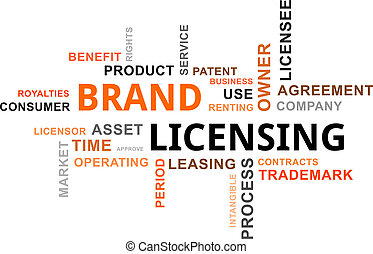 word cloud - brand licensing - A word cloud of brand...
