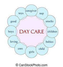 Day Care Circular Word Concept - Day Care concept circular...
