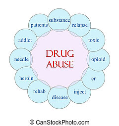 Drug Abuse Circular Word Concept - Drug Abuse concept...
