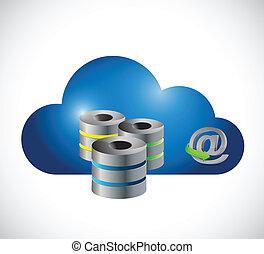 online cloud server illustration