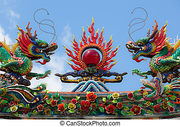 Dragon roof decorations in top of tao temple