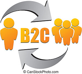 Business to customer , B2C