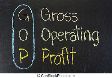 Chalk drawing :GOP, Gross, Operating, Profit