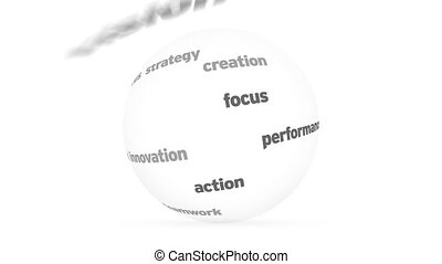 Motivation Word Sphere - Flying words forming a Motivation...