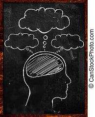 People's Minds blackboard