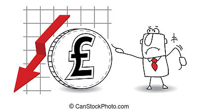 pound sterling is growing down - fluctuation of the pound...