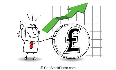 pound sterling is growing up - fluctuation of the pound...